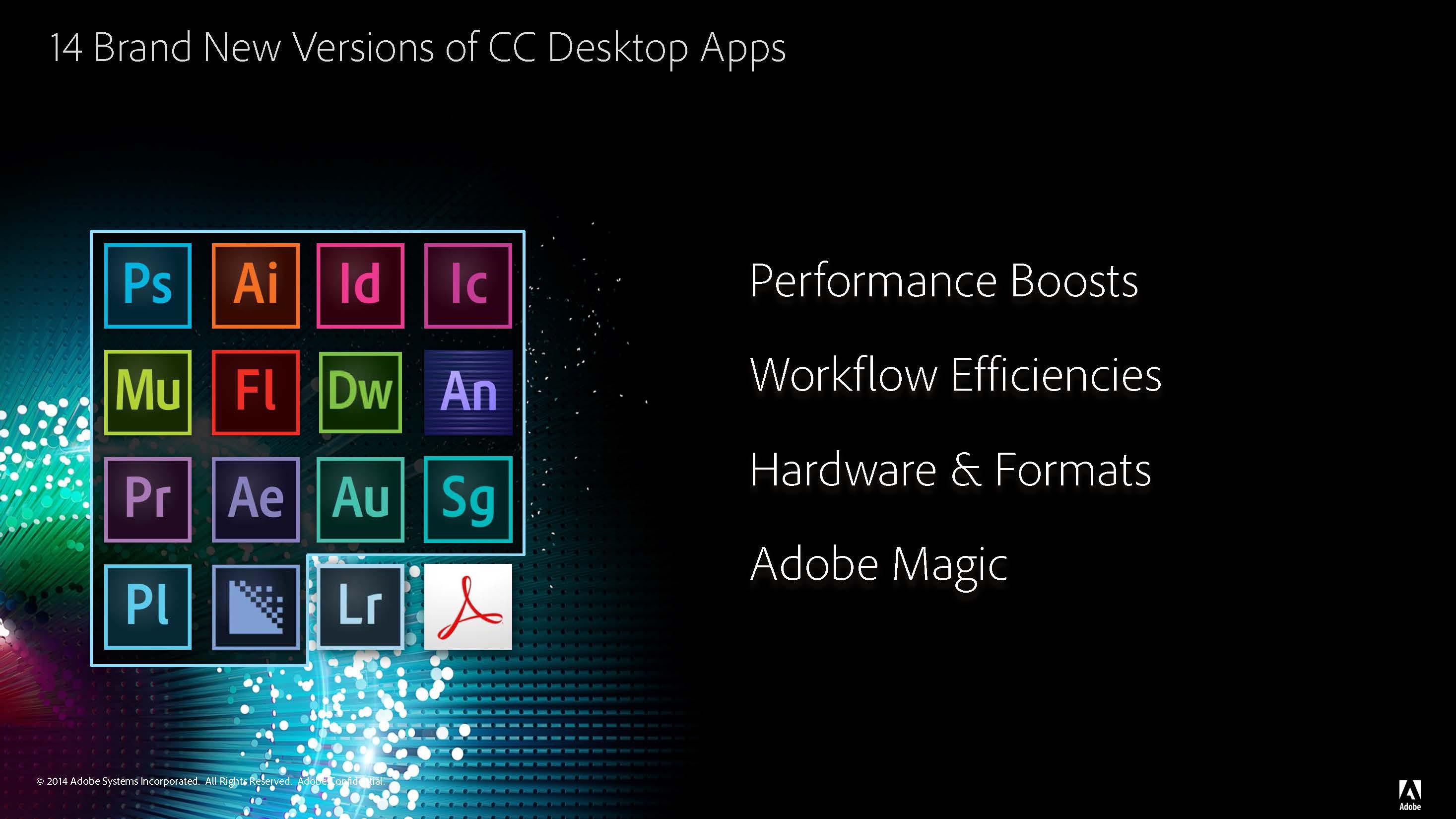 Adobe-CC-daily2k