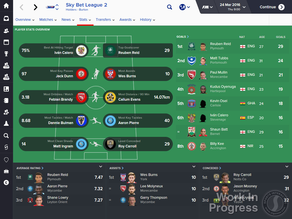 Football Manager 2016 Sports Game Full Free Download-daily2k