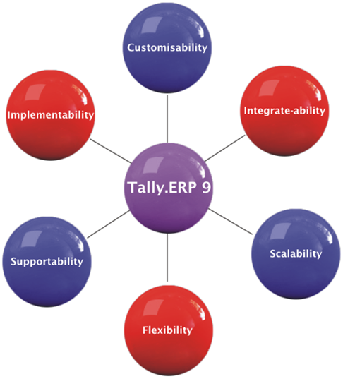 Tally-ERP-9-Crack-Plus-Serial-Keygen-Free-Download-daily2k