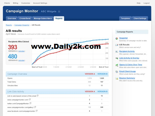 Email Marketing Campaign Monitor Free Download-Daily2k