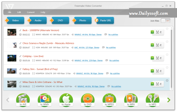 Video Converter Daily2soft