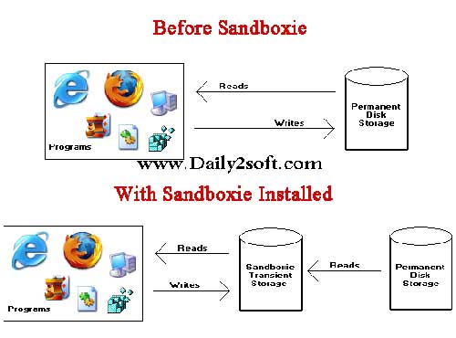 free download sandboxie